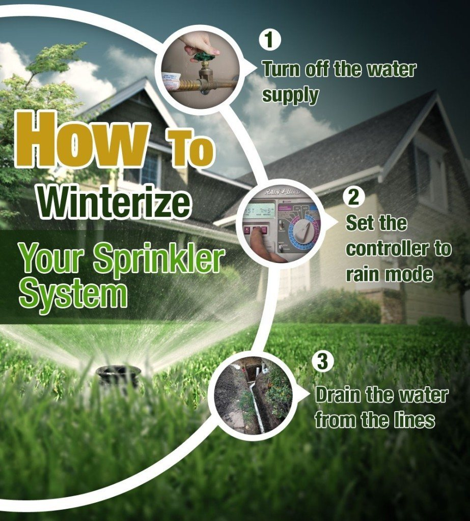how to winterize your sprinkler system, How to Winterize your Sprinkler System